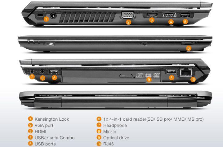 لپ تاپ استوک لنوو V570
